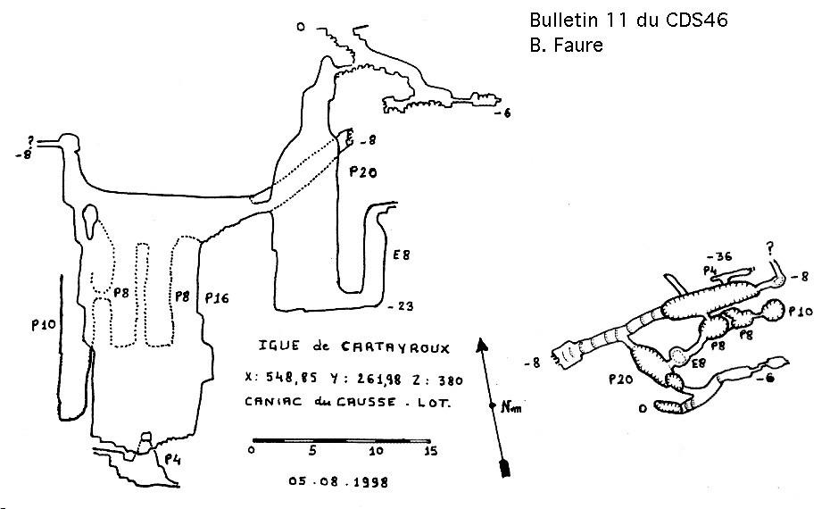 Cartayroux 1998